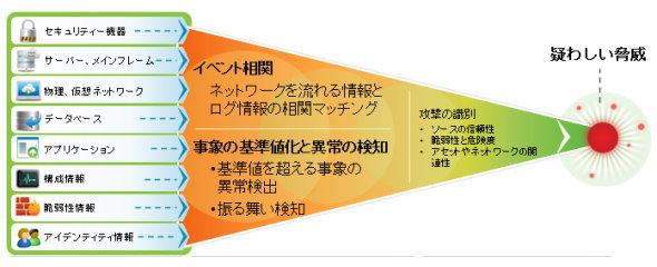 secu_inteli01.jpg