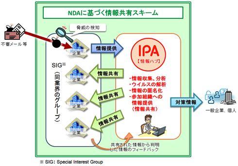 ipa002.jpg