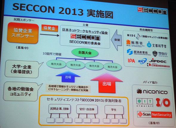 seccon01.jpg