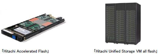 Hitachi Accelerated FlashとHitachi Unified Storage VM all flash