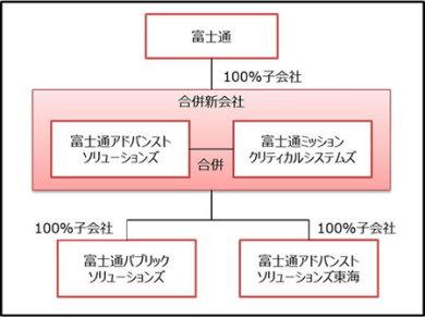 fujitsu0819.jpg