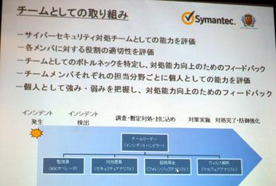 symc02.jpg