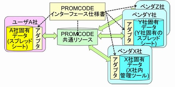 promcode1022.jpg