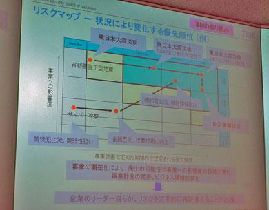 ibmsec02.jpg