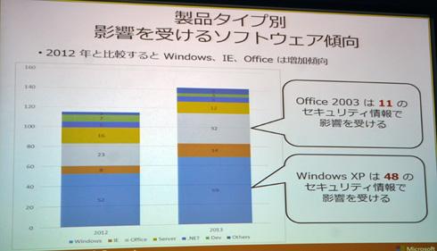 xpoffice01.jpg