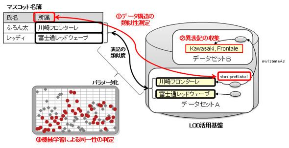 fujitsu0116.jpg