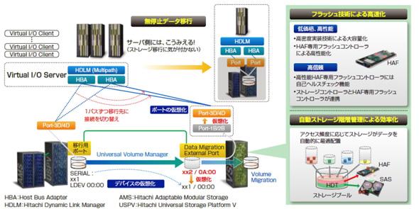 hitachi_fujitv04.jpg