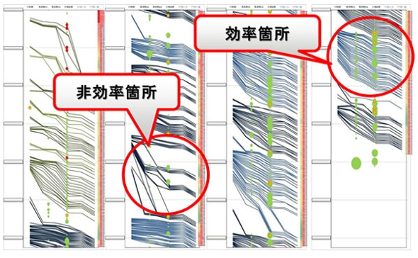 可視化結果イメージ図