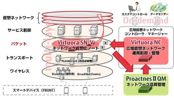 fujitsu0509.jpg