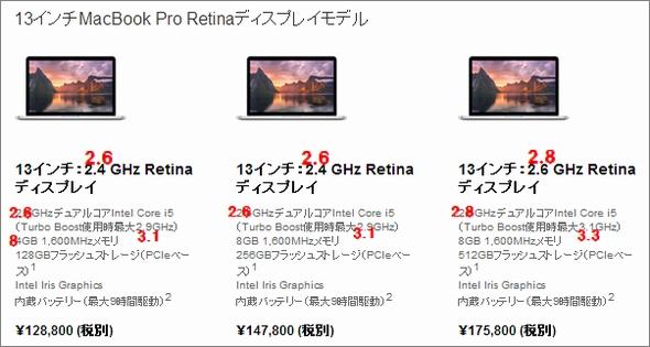 retina 3
