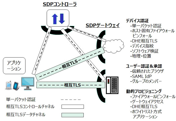 csa005-1.jpg
