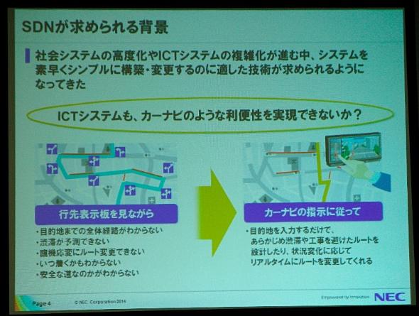 図1 SDNが求められる背景(出典:NECの資料)