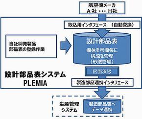 shinmeiwa01.jpg