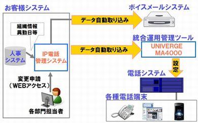 ajinomoto01.jpg