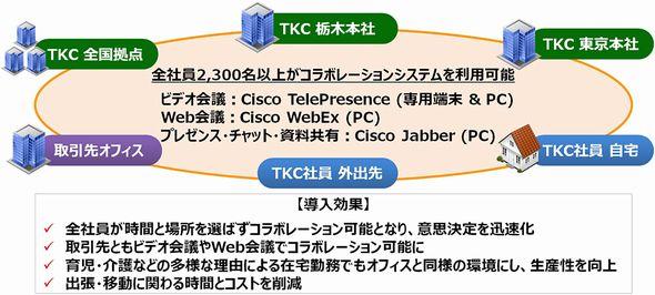 tkc001.jpg