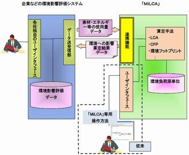 hitachi0926.jpg