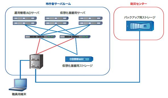 netapp001.jpg