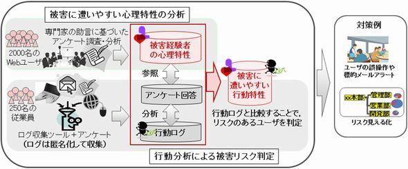 fujitsu0119.jpg
