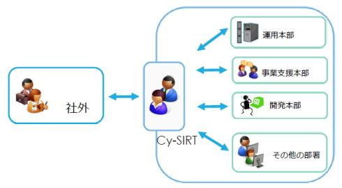 cycirt02.jpg