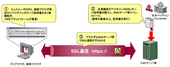 sslcasec01.jpg