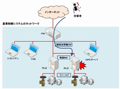 plcatck02.jpg