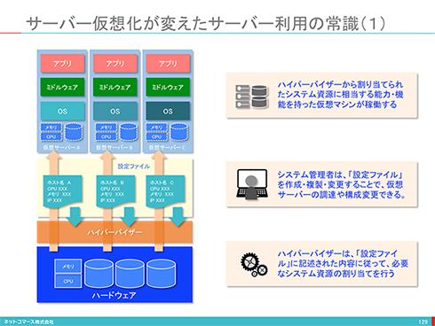 コレ1枚で分かる「サーバ仮想化が変えたサーバ利用の常識(1)」