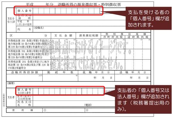 源泉徴収票・特別徴収票」の書式 平成28年(2016年)分以後より番号を記載して提出する(出典:国税庁「国税分野における社会保障・税番号制度導入に伴う各種様式