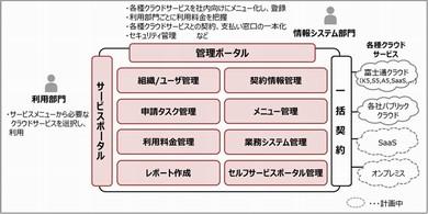 fujitsu001.jpg