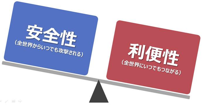 第5回 利便性vs安全性 交通安全に学ぶセキュリティの行方 (1/3 ...