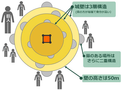 日本型セキュリティ