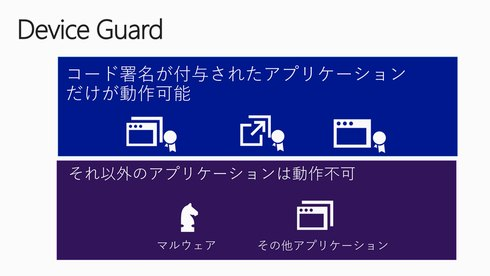 Device Guard