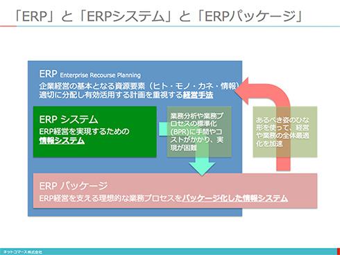 コレ1枚で分かる「ERPとERPシステムとERPパッケージの違い」