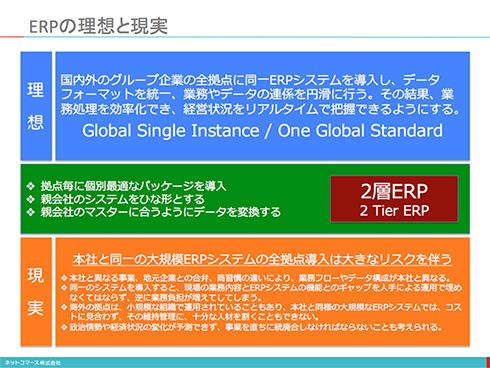 【図解】コレ1枚で分かる「2層ERP」:ERPの理想と現実