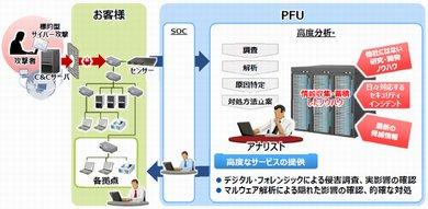 pfusec01.jpg