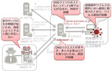 dnstrngatk02.jpg