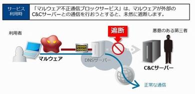 ncom02012.jpg