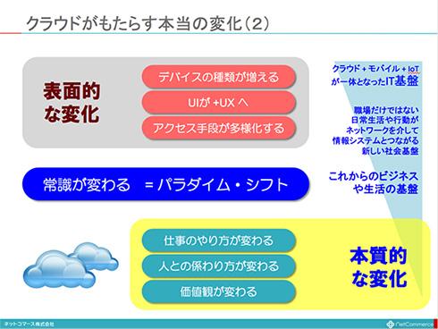 【図解】コレ1枚で分かる「クラウドがもたらす常識の転換」(2)