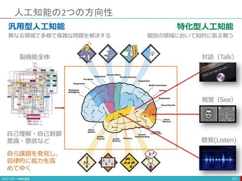 http://image.itmedia.co.jp/enterprise/articles/1604/18/kore48_img1.jpg