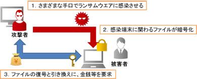 jpcertcc001.jpg