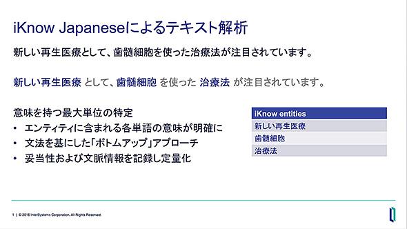 iKnow Japanese