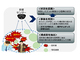 NEC、音で状況を認識する「音状況認識技術」を開発 犯罪や事故の検知に期待