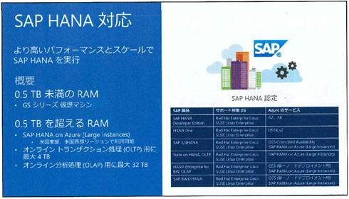 Microsoft Azure G SeriesがSAP HANAに対応