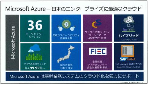 Microsoft Azure G Series