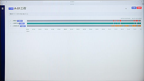パトライト IIJ IoT