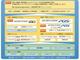 NEC、スーパーマーケットでAIを活用するソリューションを発表