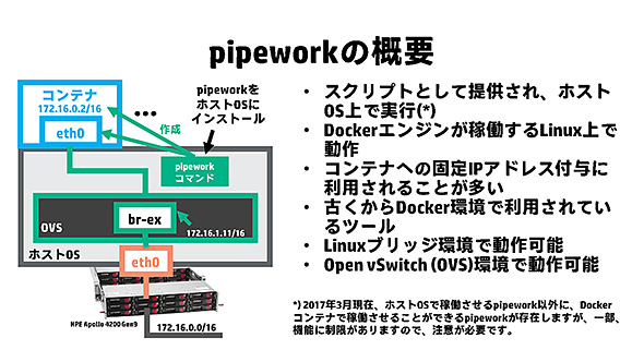 pipeworkの概要
