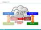 コレ1枚で分かる「HTML5(2) マルチデバイス時代のアプリケーションプラットフォーム」