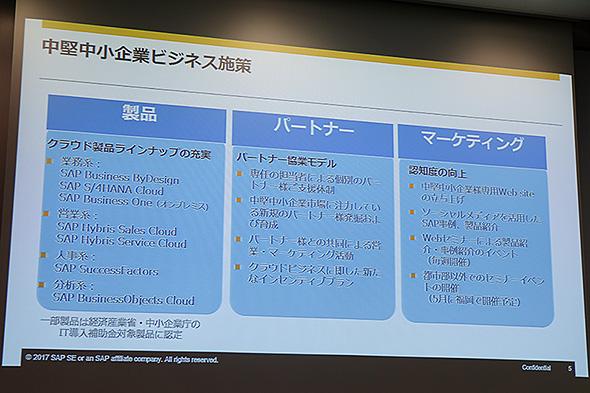 SAPの中堅・中小企業向け施策