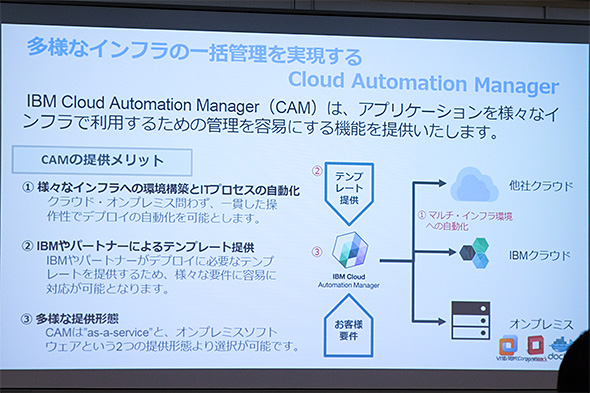 Cloud Automation Manager
