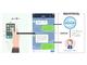ベルシステム24、IBM WatsonがLINEでの問い合わせに対応する「BellCloud AI for SNS」を発表